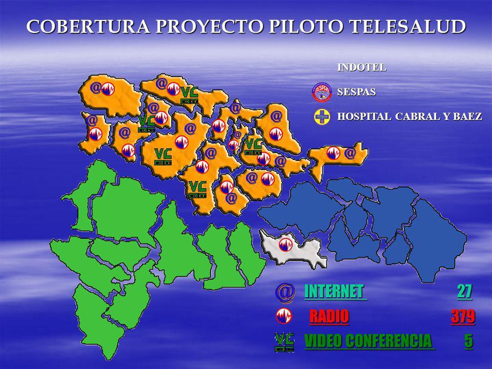 COBERTURA PROYECTO PILOTO TELESALUD
