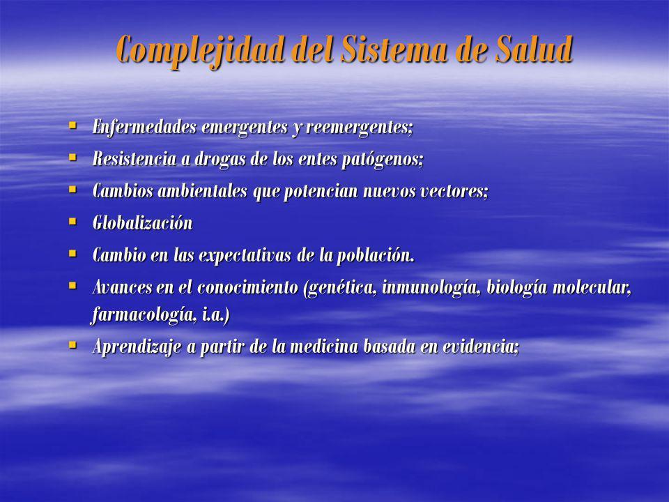 Complejidad del Sistema de Salud