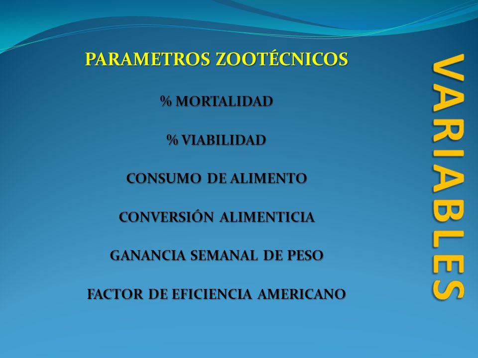 VARIABLES PARAMETROS ZOOTÉCNICOS % MORTALIDAD % VIABILIDAD
