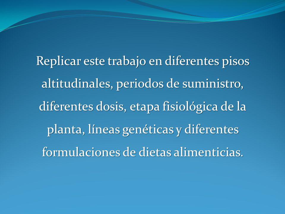 Replicar este trabajo en diferentes pisos altitudinales, periodos de suministro, diferentes dosis, etapa fisiológica de la planta, líneas genéticas y diferentes formulaciones de dietas alimenticias.
