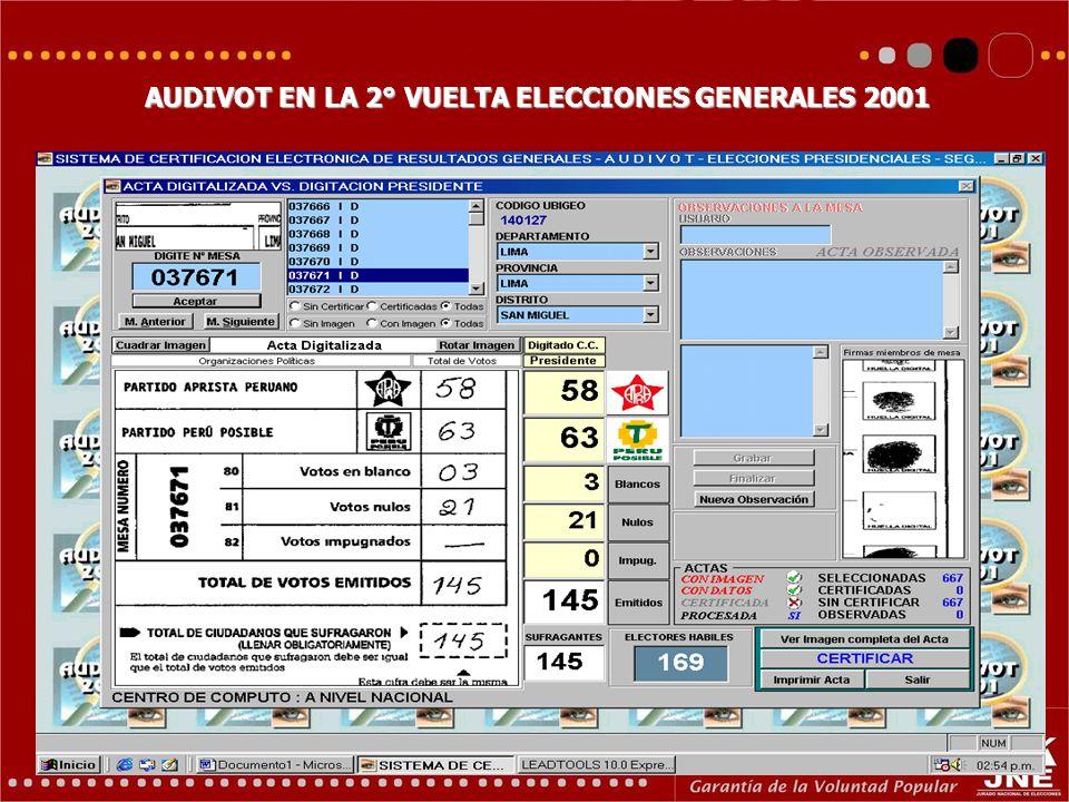 AUDIVOT EN LA 2° VUELTA ELECCIONES GENERALES 2001