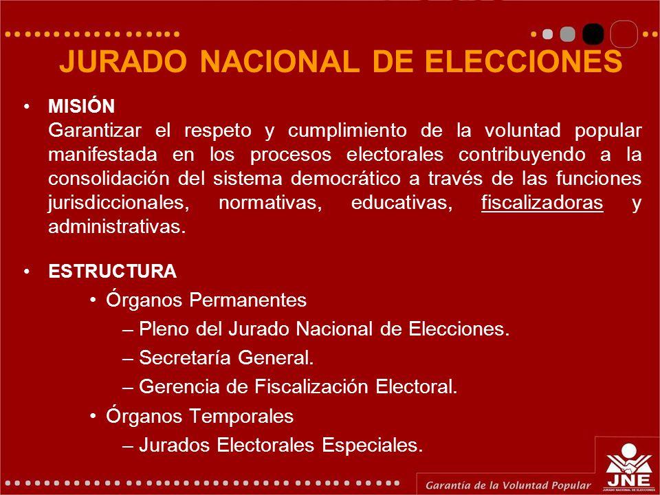 JURADO NACIONAL DE ELECCIONES