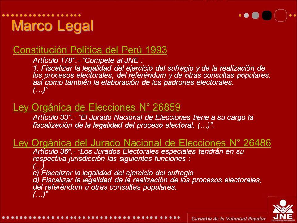 Marco Legal Constitución Política del Perú 1993