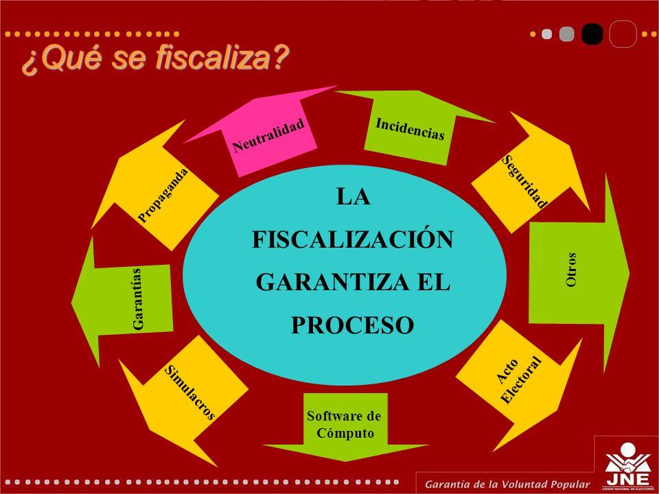 LA FISCALIZACIÓN GARANTIZA EL PROCESO