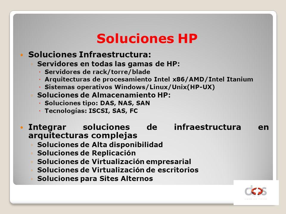 Soluciones HP Soluciones Infraestructura: