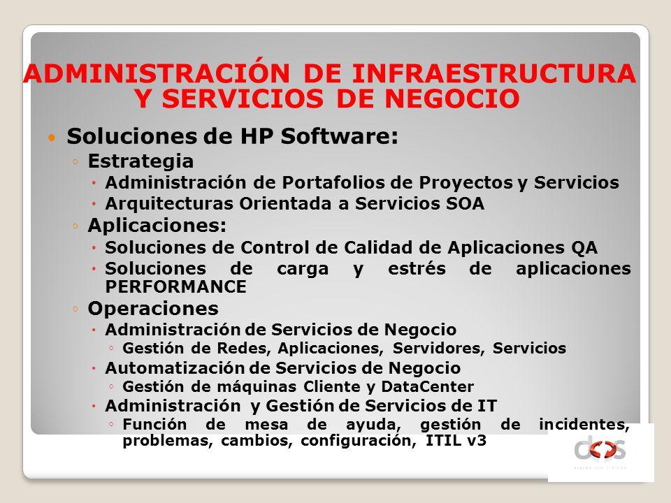 ADMINISTRACIÓN DE INFRAESTRUCTURA Y SERVICIOS DE NEGOCIO