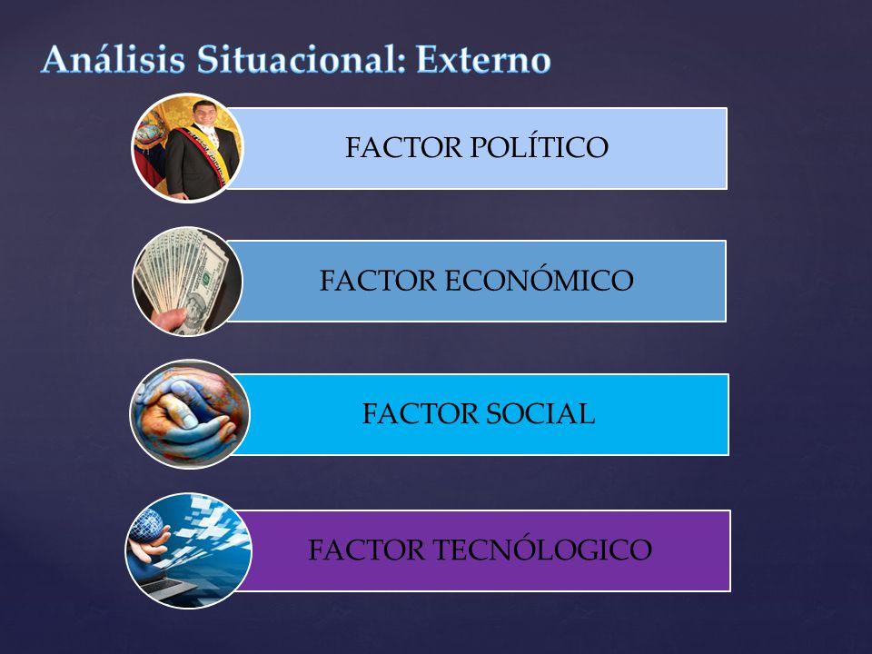 Análisis Situacional: Externo
