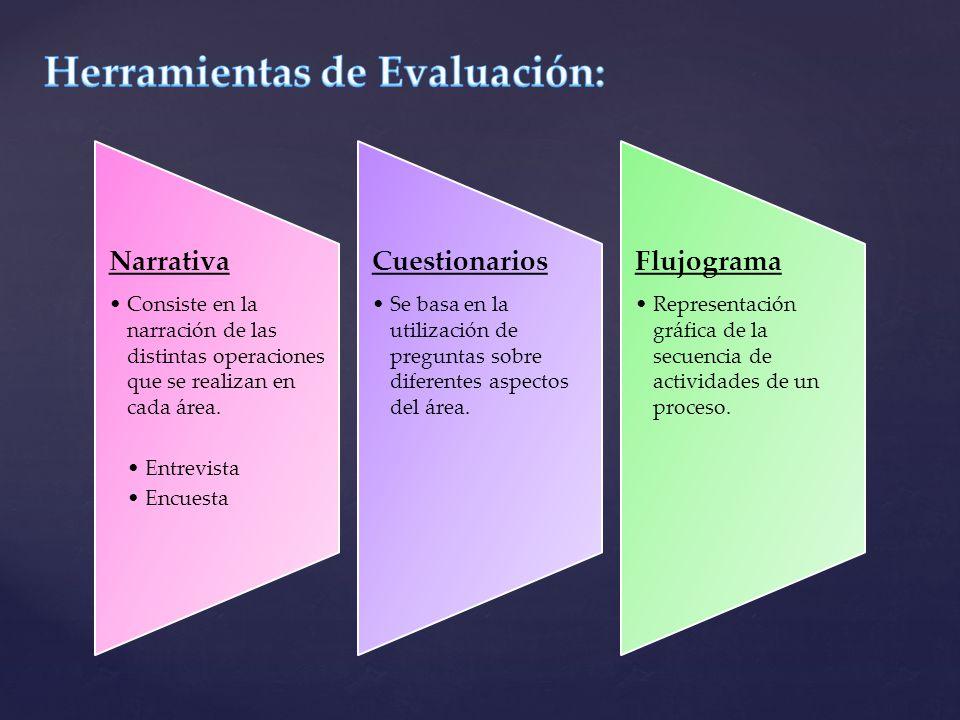 Herramientas de Evaluación: