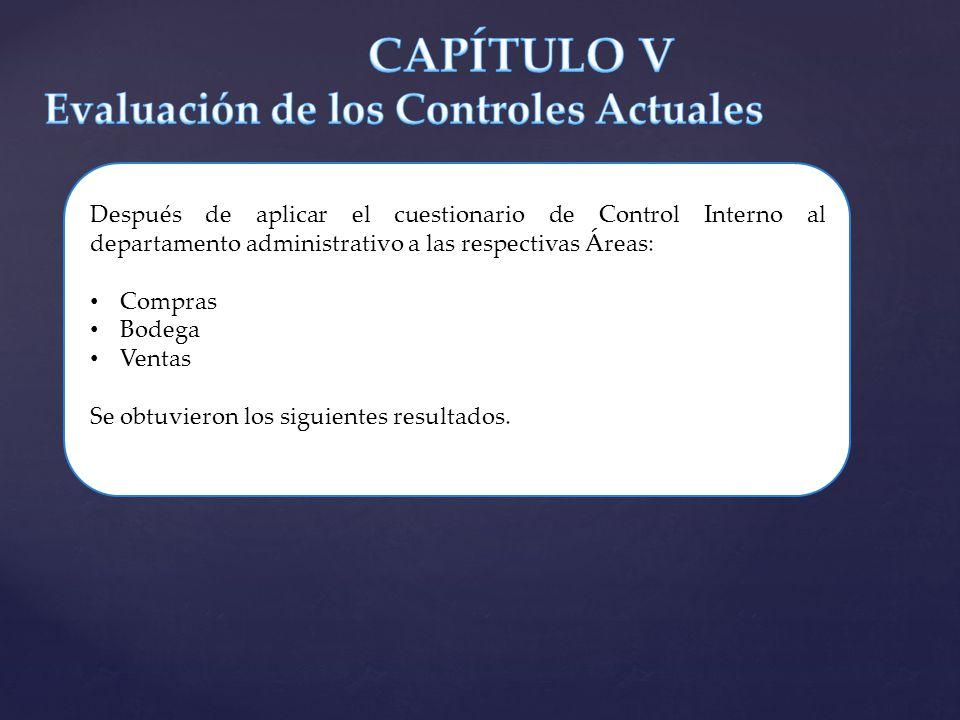 CAPÍTULO V Evaluación de los Controles Actuales