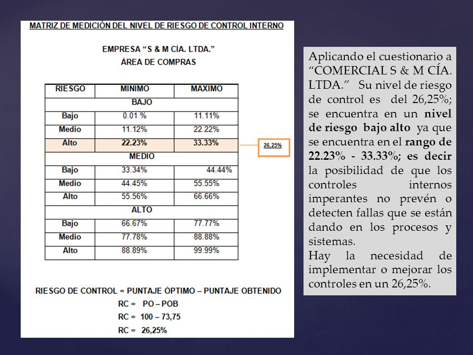 Aplicando el cuestionario a COMERCIAL S & M CÍA. LTDA