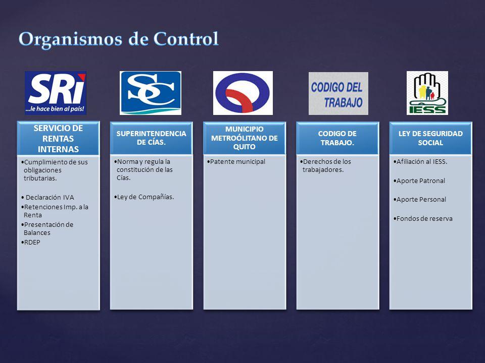 Organismos de Control SERVICIO DE RENTAS INTERNAS