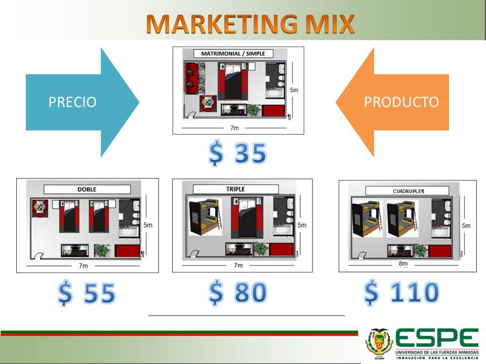 MARKETING MIX PRECIO PRODUCTO $ 35 $ 55 $ 80 $ 110