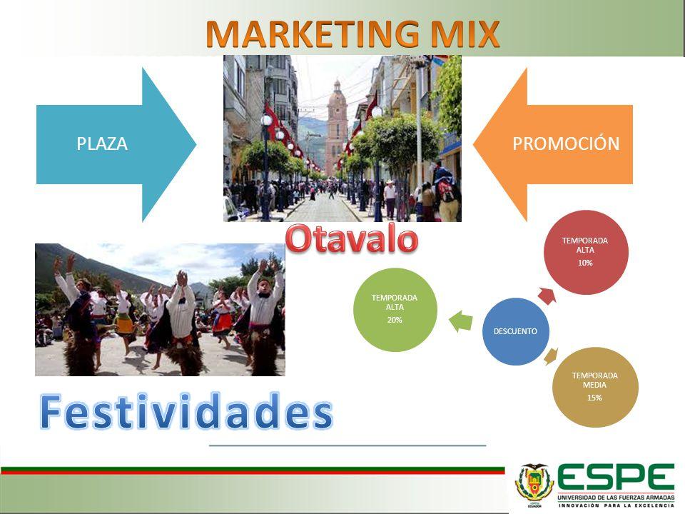 Festividades MARKETING MIX Otavalo PLAZA PROMOCIÓN DESCUENTO