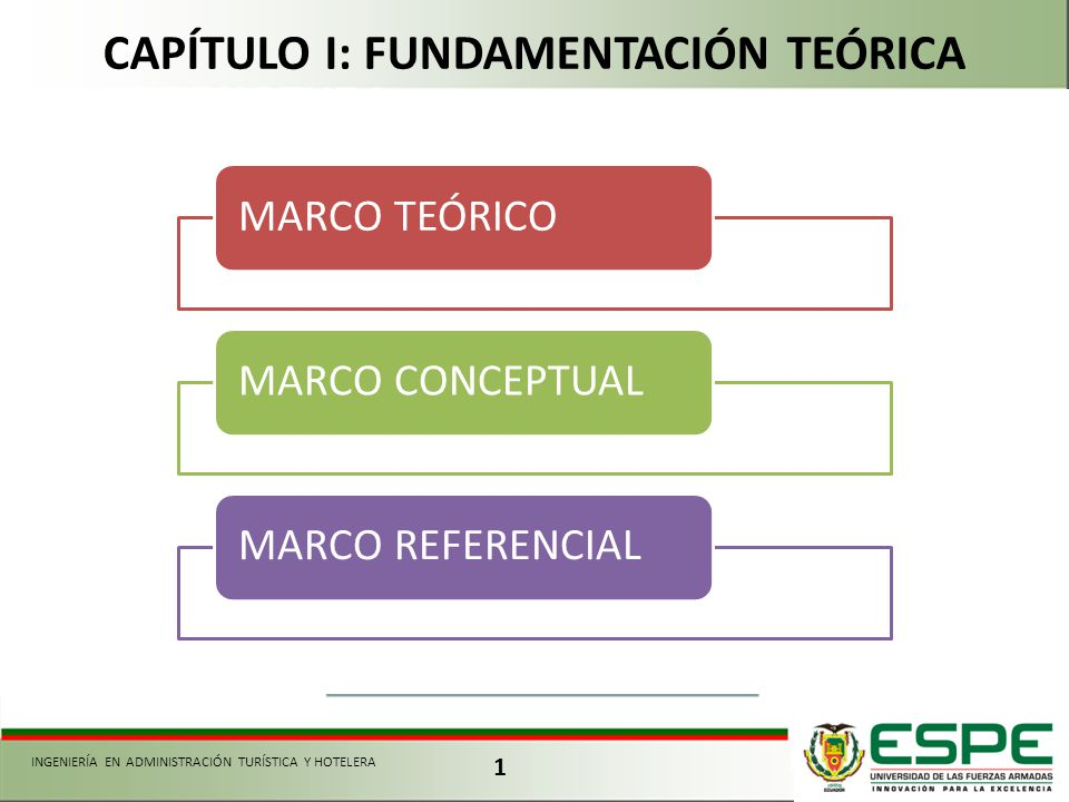 CAPÍTULO I: FUNDAMENTACIÓN TEÓRICA