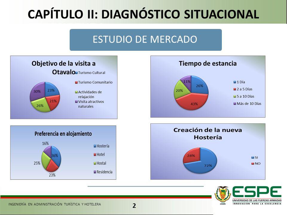 CAPÍTULO II: DIAGNÓSTICO SITUACIONAL