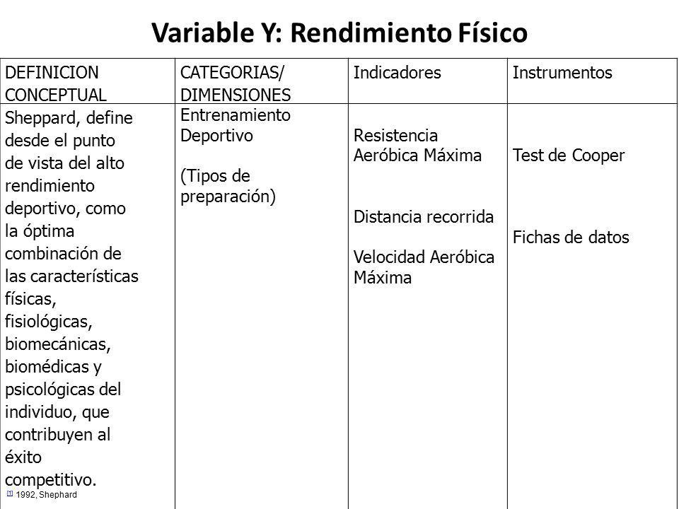 Variable Y: Rendimiento Físico