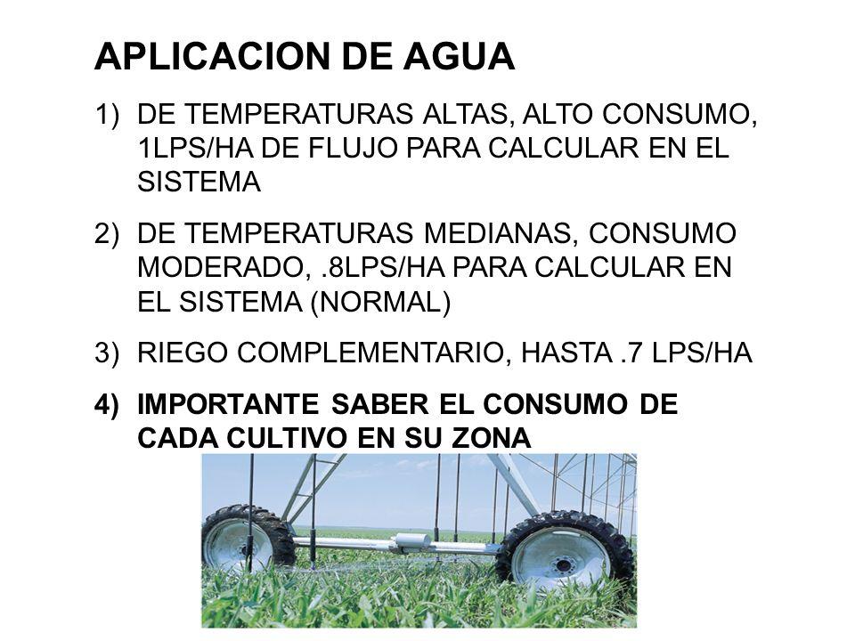APLICACION DE AGUA DE TEMPERATURAS ALTAS, ALTO CONSUMO, 1LPS/HA DE FLUJO PARA CALCULAR EN EL SISTEMA.