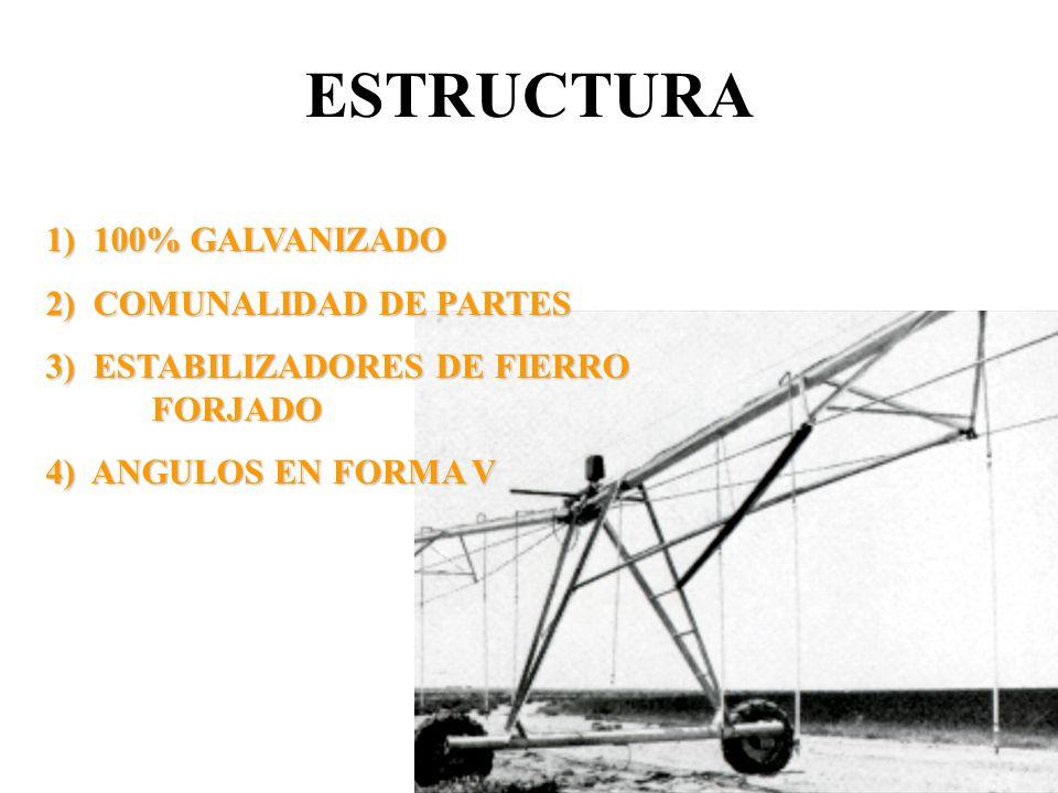 ESTRUCTURA 1) 100% GALVANIZADO 2) COMUNALIDAD DE PARTES