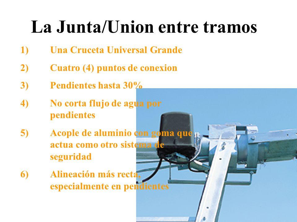 La Junta/Union entre tramos