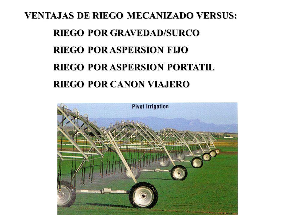 VENTAJAS DE RIEGO MECANIZADO VERSUS: