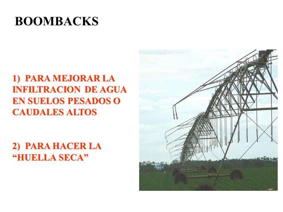 BOOMBACKS 1) PARA MEJORAR LA INFILTRACION DE AGUA EN SUELOS PESADOS O CAUDALES ALTOS.