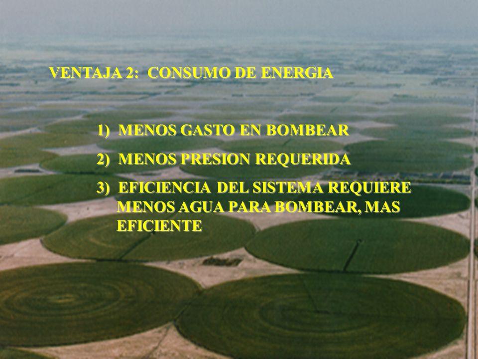 VENTAJA 2: CONSUMO DE ENERGIA