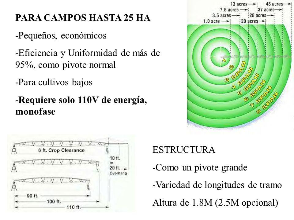 PARA CAMPOS HASTA 25 HA -Pequeños, económicos. -Eficiencia y Uniformidad de más de 95%, como pivote normal.
