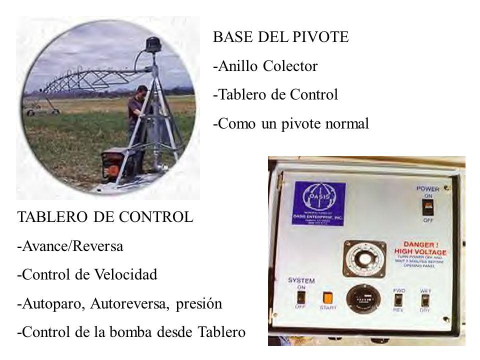BASE DEL PIVOTE -Anillo Colector. -Tablero de Control. -Como un pivote normal. TABLERO DE CONTROL.