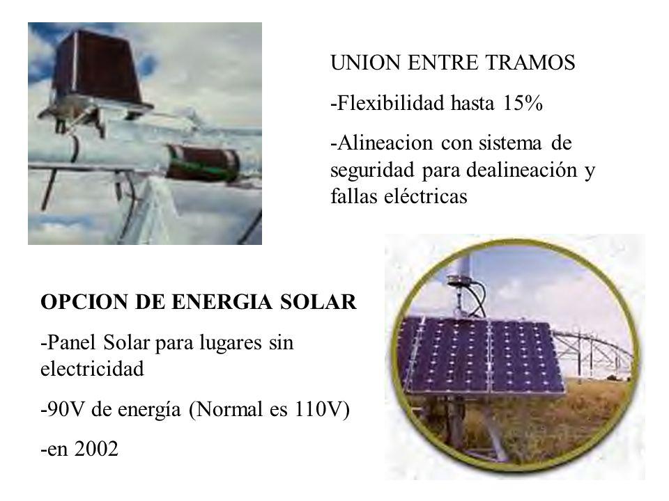 UNION ENTRE TRAMOS -Flexibilidad hasta 15% -Alineacion con sistema de seguridad para dealineación y fallas eléctricas.