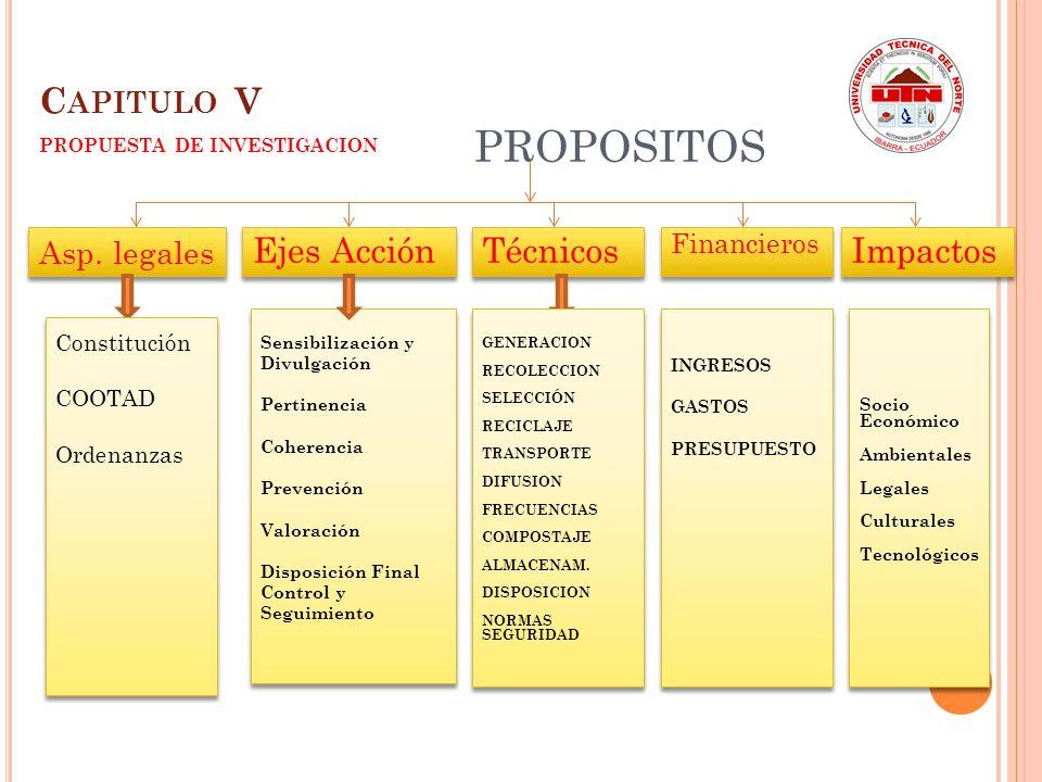 PROPOSITOS Capitulo V Ejes Acción Técnicos Impactos Asp. legales