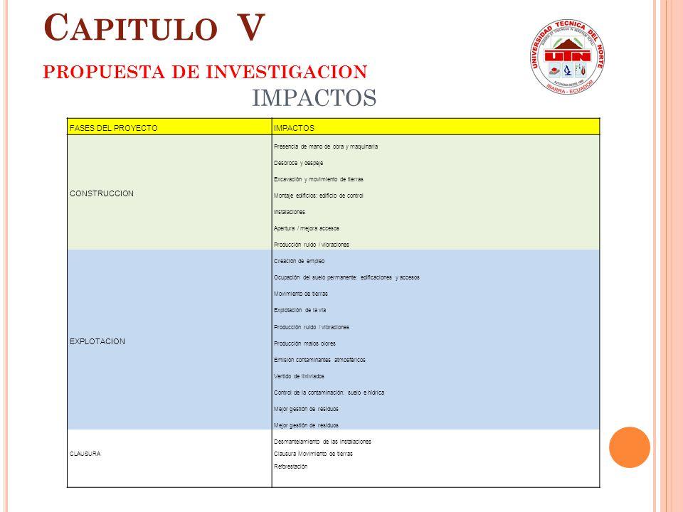 Capitulo V impactos PROPUESTA DE INVESTIGACION FASES DEL PROYECTO