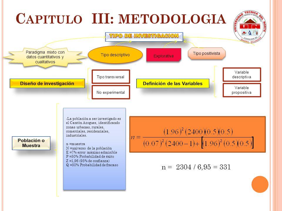 Capitulo III: METODOLOGIA