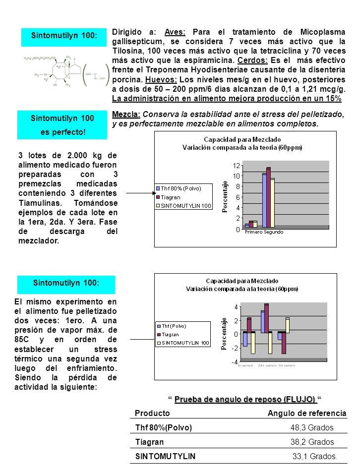 Dirigido a: Aves: Para el tratamiento de Micoplasma gallisepticum, se considera 7 veces más activo que la Tilosina, 100 veces más activo que la tetraciclina y 70 veces más activo que la espiramicina. Cerdos: Es el más efectivo frente el Treponema Hyodisenteriae causante de la disentería porcina. Huevos: Los niveles mes/g en el huevo, posteriores a dosis de 50 – 200 ppm/6 días alcanzan de 0,1 a 1,21 mcg/g. La administración en alimento mejora producción en un 15%