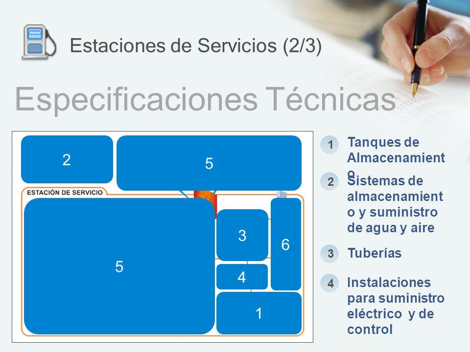 Estaciones de Servicios (2/3)