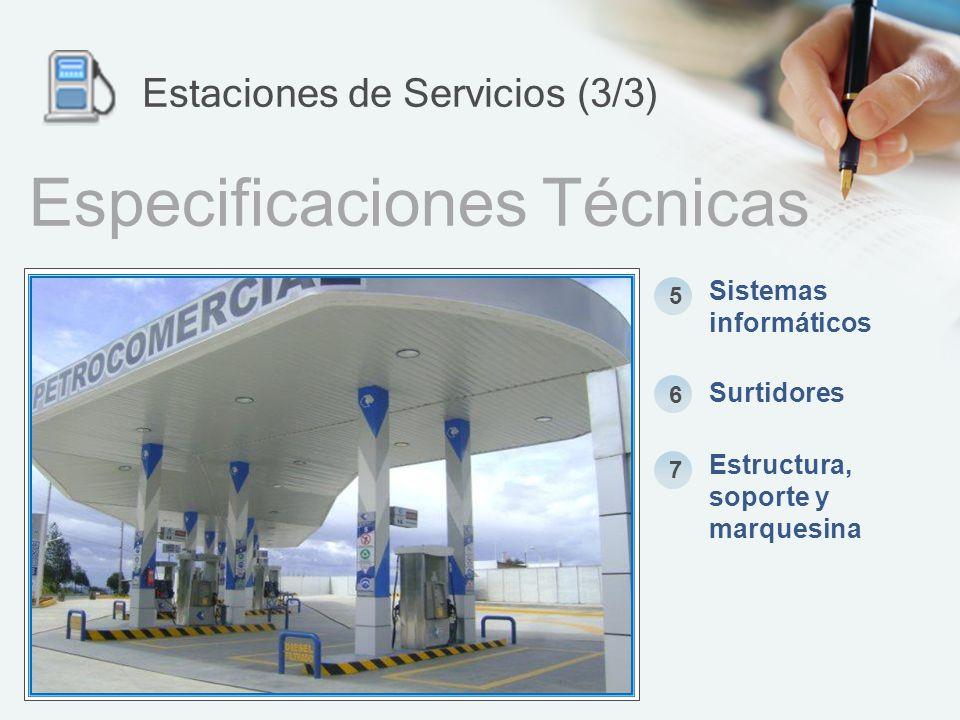 Estaciones de Servicios (3/3)