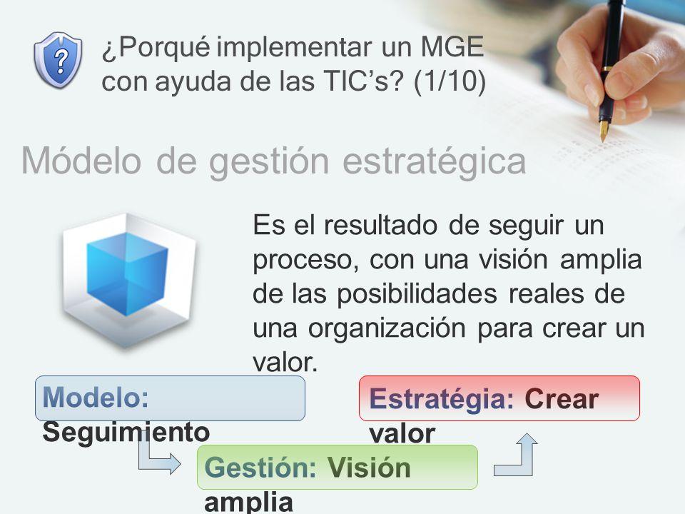 ¿Porqué implementar un MGE con ayuda de las TIC's (1/10)
