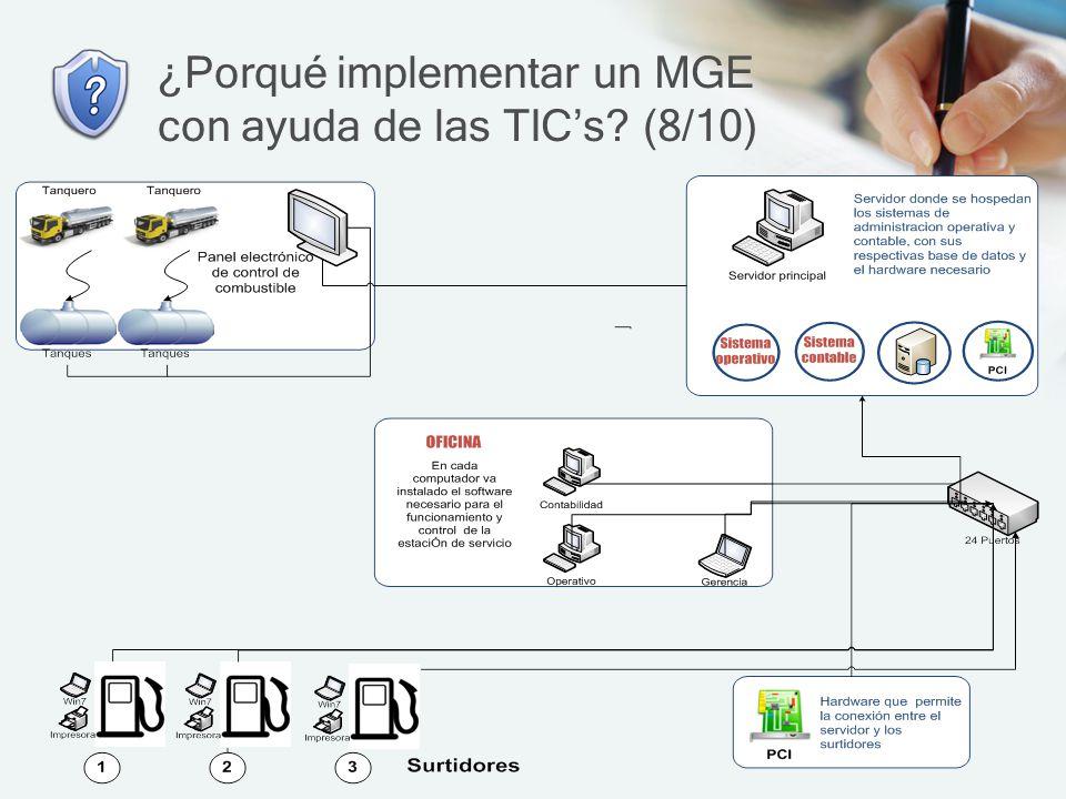 ¿Porqué implementar un MGE con ayuda de las TIC's (8/10)