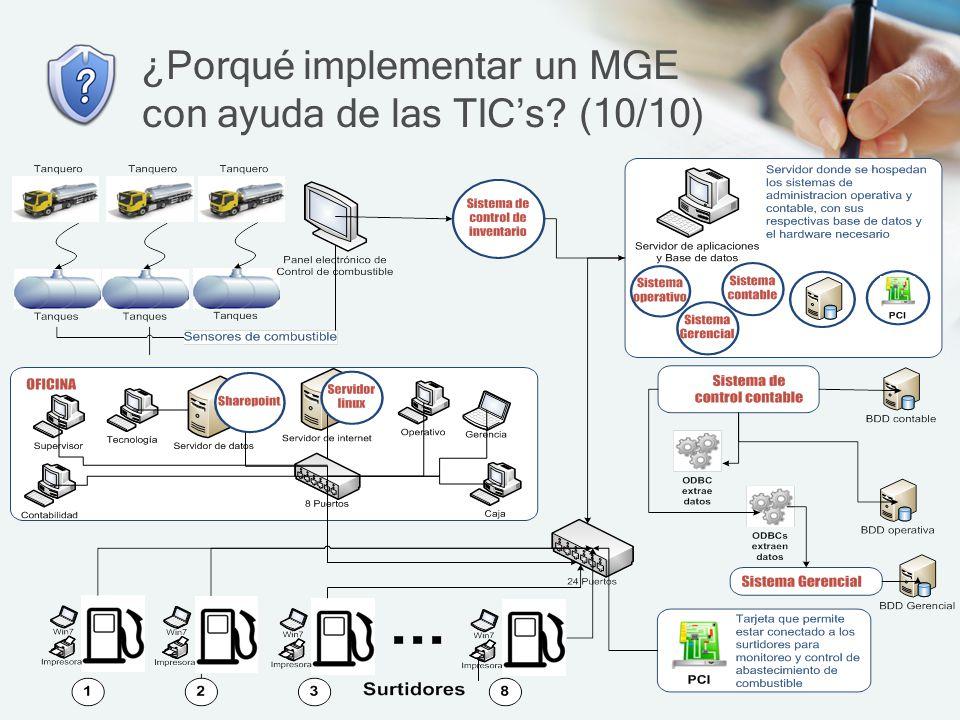 ¿Porqué implementar un MGE con ayuda de las TIC's (10/10)