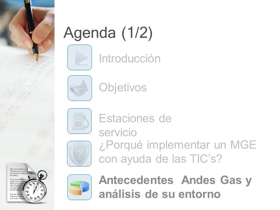 Agenda (1/2) Introducción Objetivos Estaciones de servicio