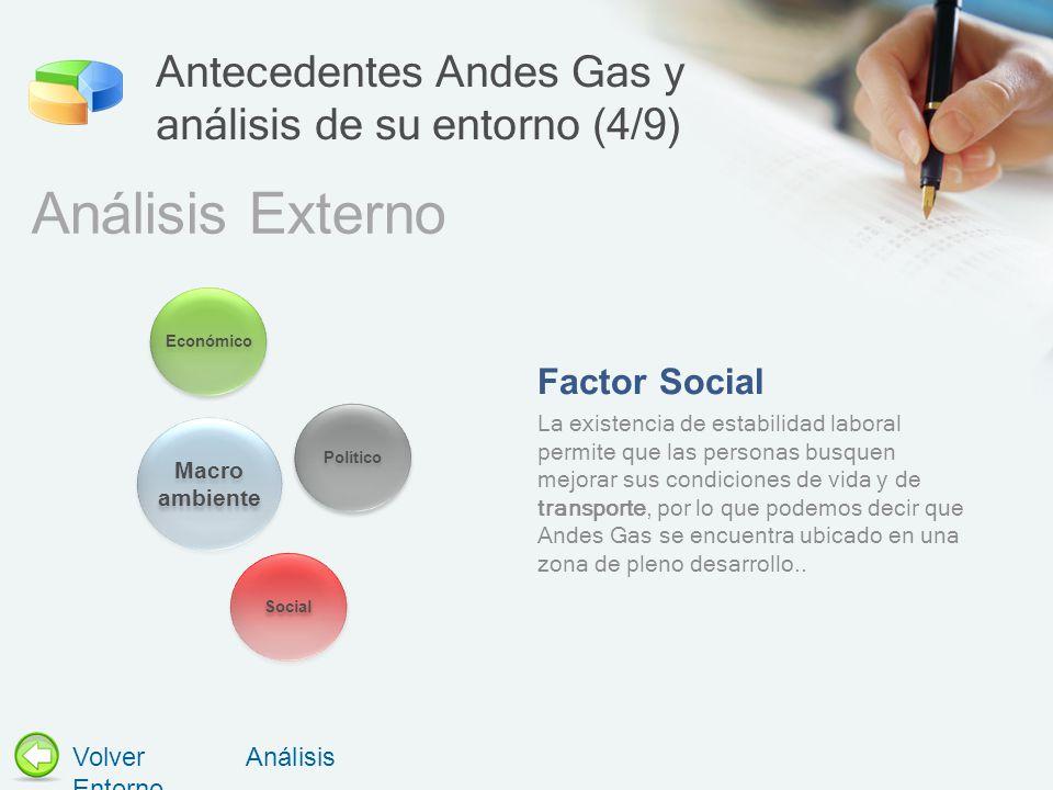 Antecedentes Andes Gas y análisis de su entorno (4/9)