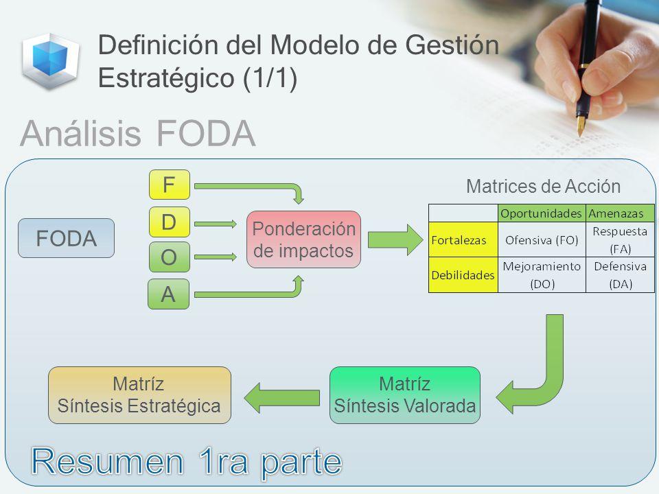 Definición del Modelo de Gestión Estratégico (1/1)
