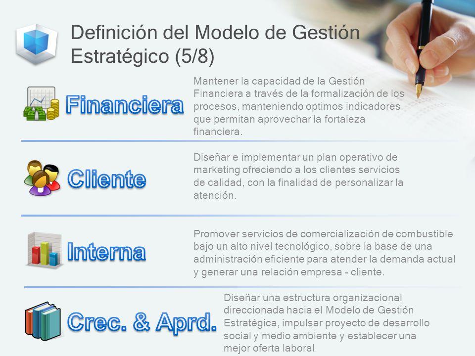 Definición del Modelo de Gestión Estratégico (5/8)