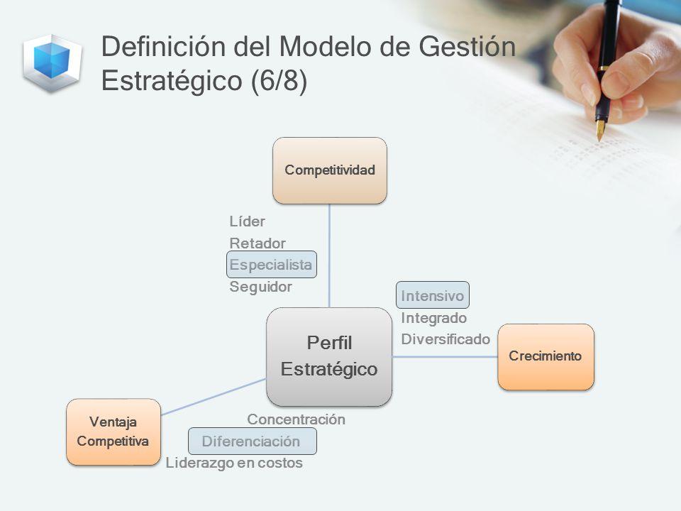 Definición del Modelo de Gestión Estratégico (6/8)