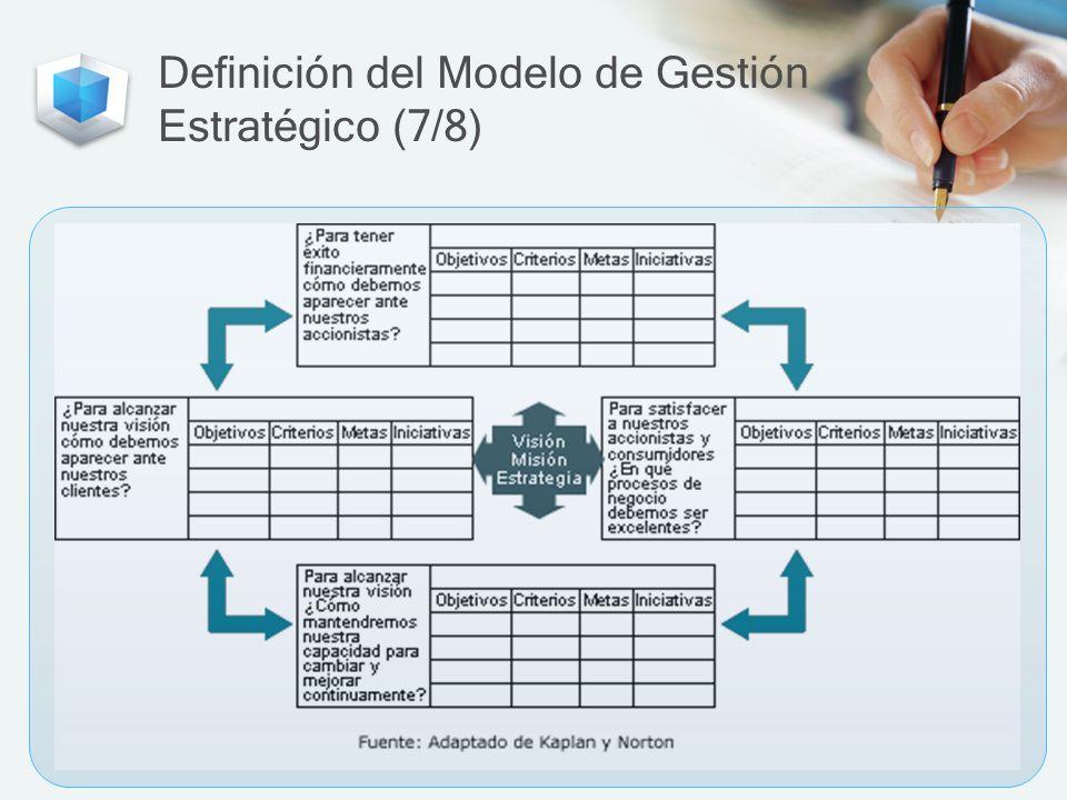 Definición del Modelo de Gestión Estratégico (7/8)
