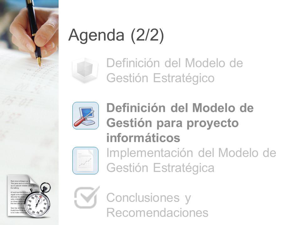 Agenda (2/2) Definición del Modelo de Gestión Estratégico