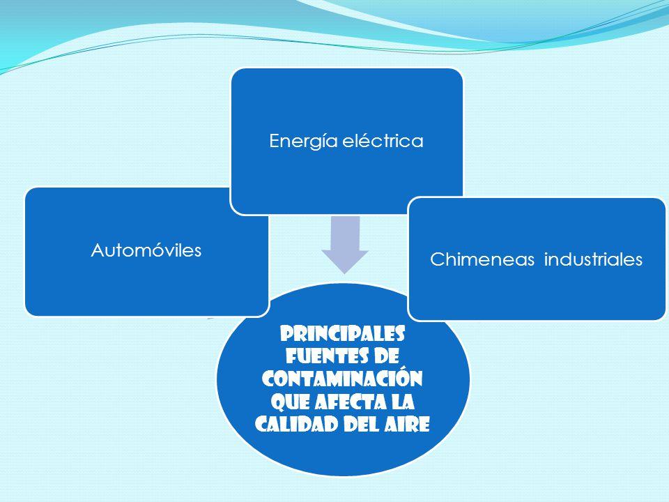 Principales fuentes de contaminación que afecta la calidad del aire