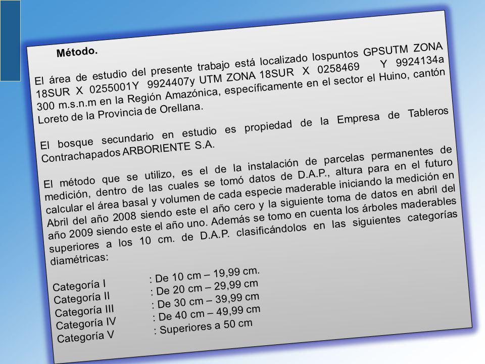 El área de estudio del presente trabajo está localizado lospuntos GPSUTM ZONA 18SUR X 0255001 Y 9924407y UTM ZONA 18SUR X 0258469 Y 9924134a 300 m.s.n.m en la Región Amazónica, específicamente en el sector el Huino, cantón Loreto de la Provincia de Orellana.