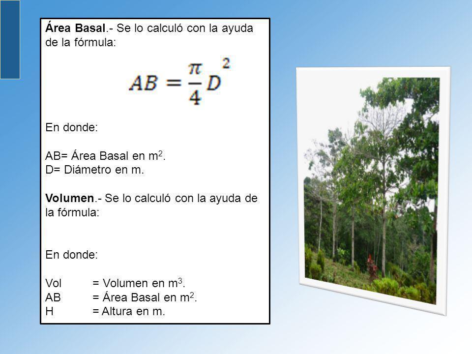 Área Basal.- Se lo calculó con la ayuda de la fórmula: