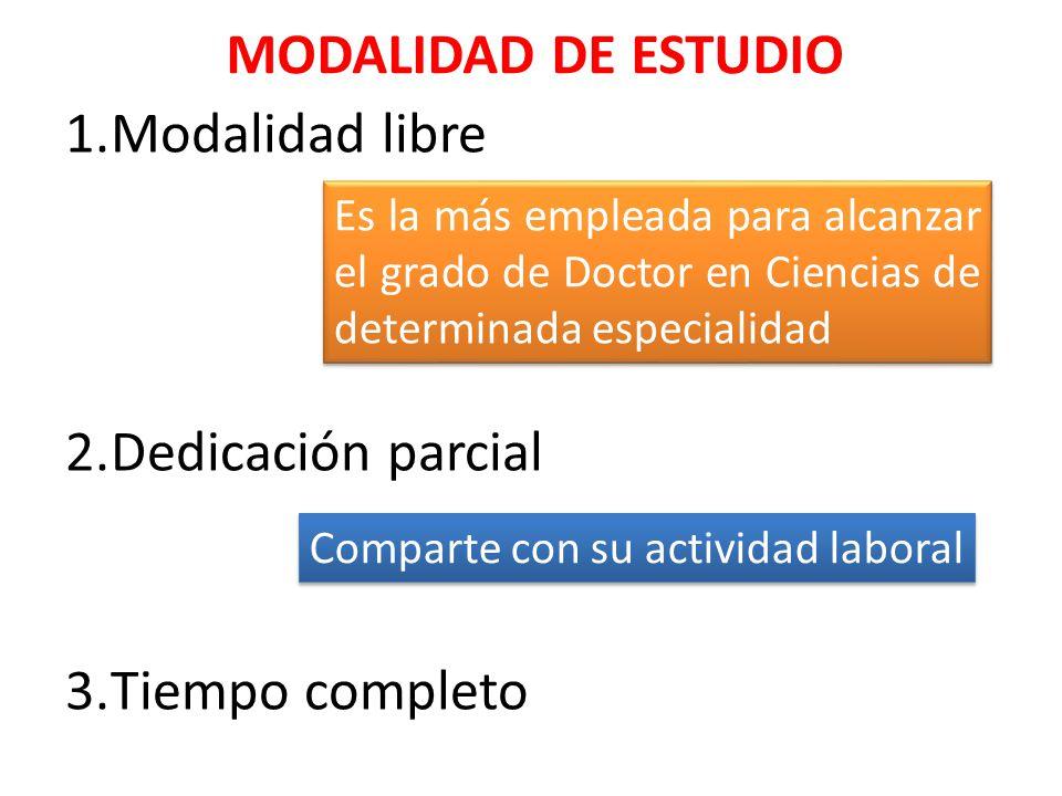 MODALIDAD DE ESTUDIO Modalidad libre Dedicación parcial