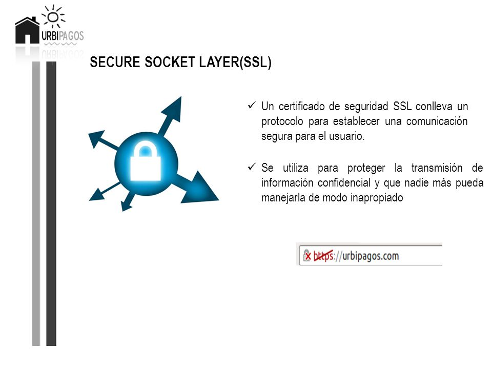 SECURE SOCKET LAYER(SSL)